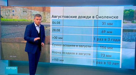 Новости про украину и газ