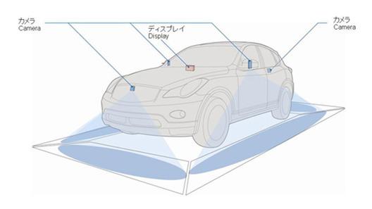 Nissan представил системы обнаружения препятствий и предотвращения удара сзади