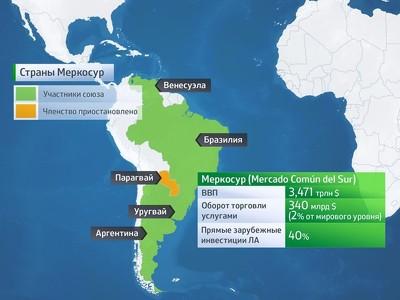 Лавров: страны Меркосур желают создать ЗСТ с ЕАЭС