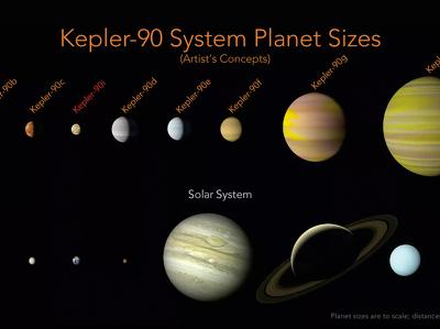 Нейросеть Google разглядела новую экзопланету