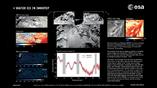 Иллюстрация мест с водяным льдом на комете 67P