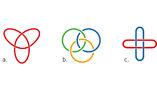 Группы Саважа и Стоддарта создали версии молекул, похожие на символы различных культур: a) кельтский трилистный узел или символ христианской Троицы, b) итальянские кольца Борромео, c) Узел Соломона.