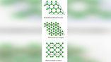 Одноатомные слои теллурена могут быть сдвинуты друг относительно друга. В результате получаются материалы с разным строением.