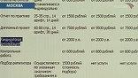 Есть даже интернет-сайты, торгующие образованием. Стоимость диплома зависит от региона. На кандидатские - фиксированные 2000 условных единиц что в Москве, что в Калининграде.