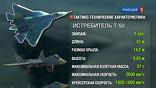 """Конструкторское бюро """"Сухого"""" явило миру летающий образец Т-50"""