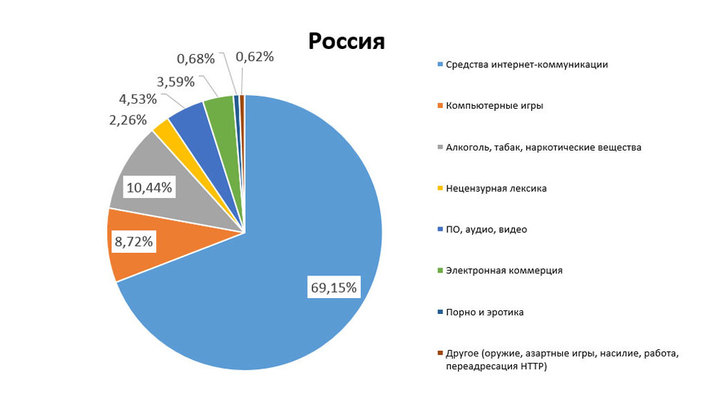 Русское порно очень крупно