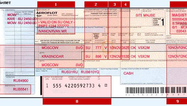 Авиабилеты из России за рубеж подорожают с 5 февраля