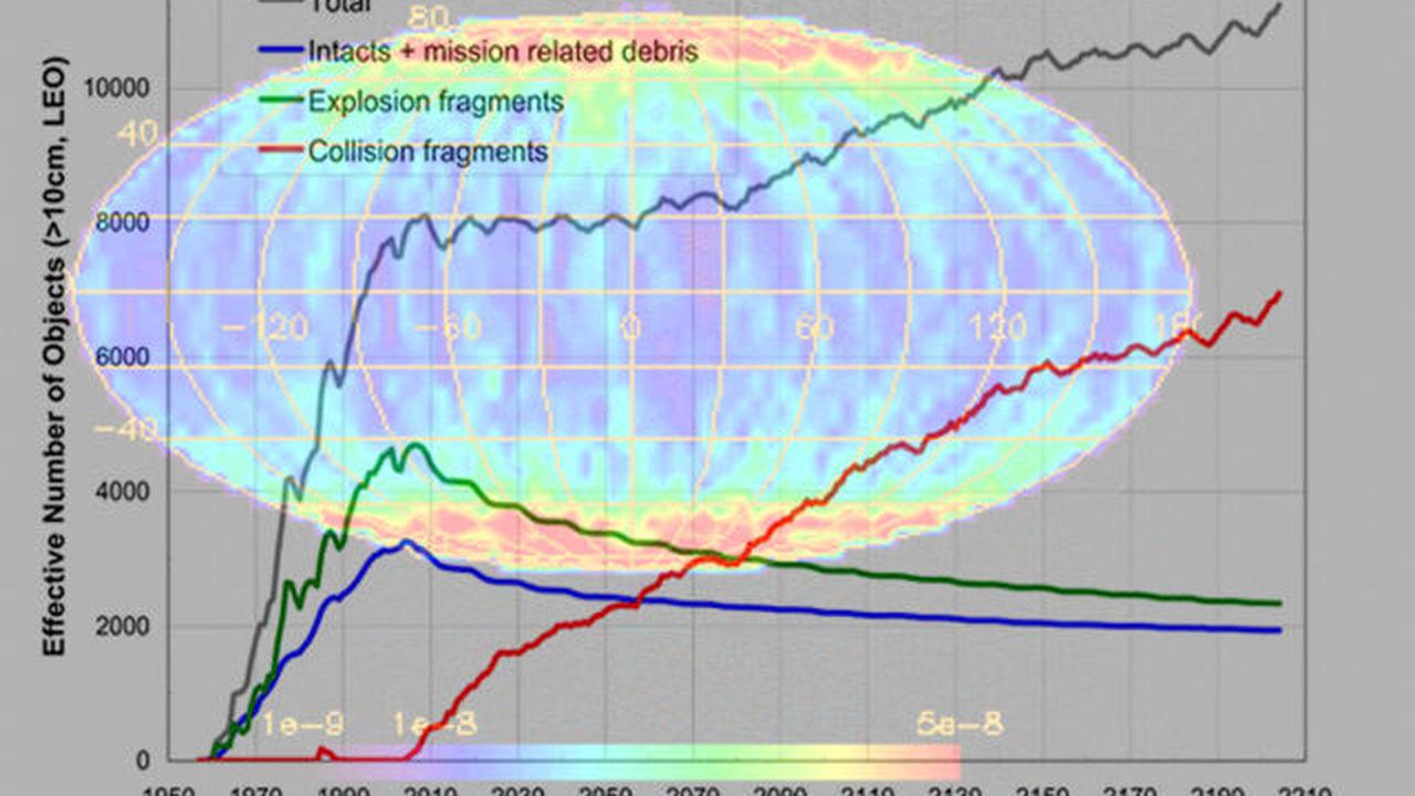 Космический мусор собираются сбрасывать в атмосферу при помощи гарпунов и газа