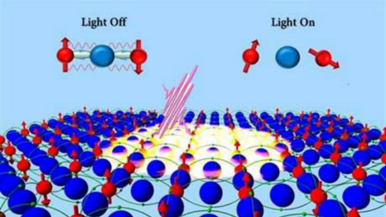 Физики научились переключать магнитные полюса при помощи света