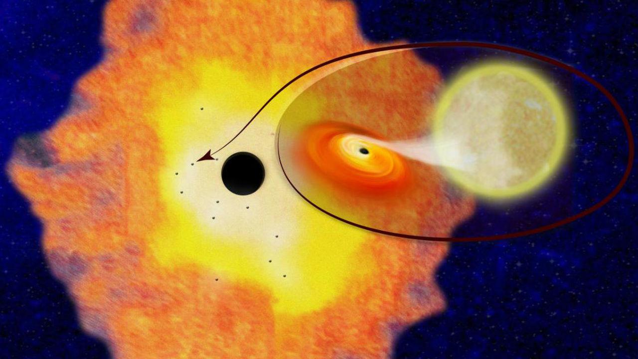 """У центральной чёрной дыры Млечного Пути обнаружены спутники-""""каннибалы"""""""