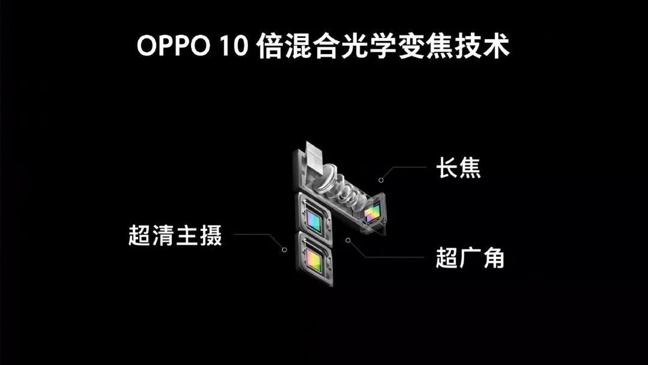Китайский производитель выпустит смартфон с 10-кратным зумом