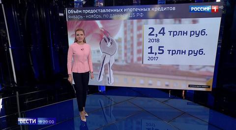 Вести 20:00 / 22.00 05.12.18 смотреть онлайн