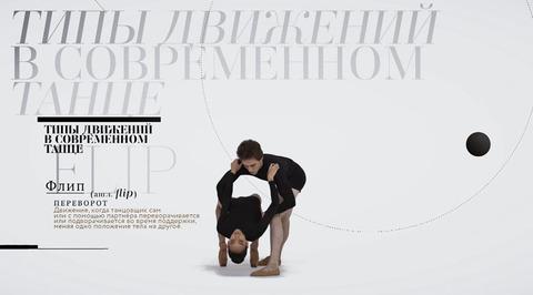 Балетная энциклопедия. Типы движений в современном танце