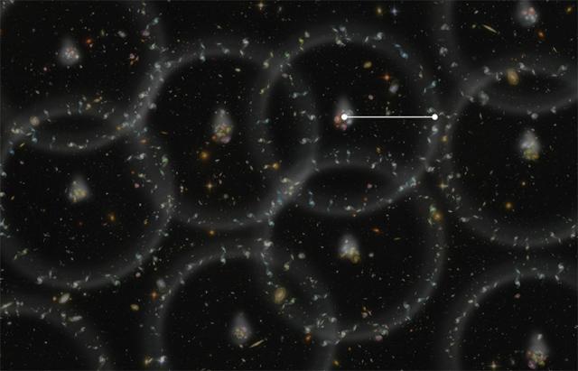 Сферы показывают размеры барионных акустических колебаний ранней Вселенной, которые помогли установить современное распределение галактик