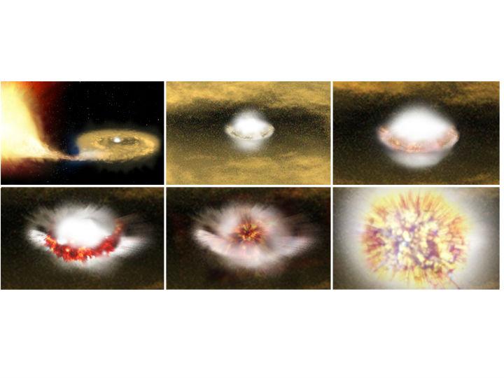 Астрономы считают, что белые карлики могут получать материю от соседних звёзд. После того как их масса вырастает до 1,44 массы Солнца, происходит термоядерный взрыв