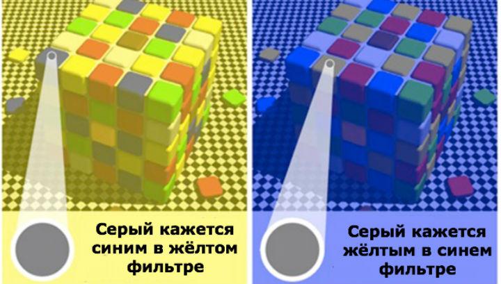 В разных световых фильтрах мы по-разному воспринимаем абсолютно одинаковые цвета