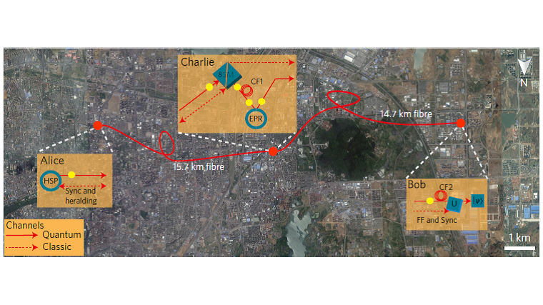 Карта квантовой телепортации в китайском городе Хэфэй.