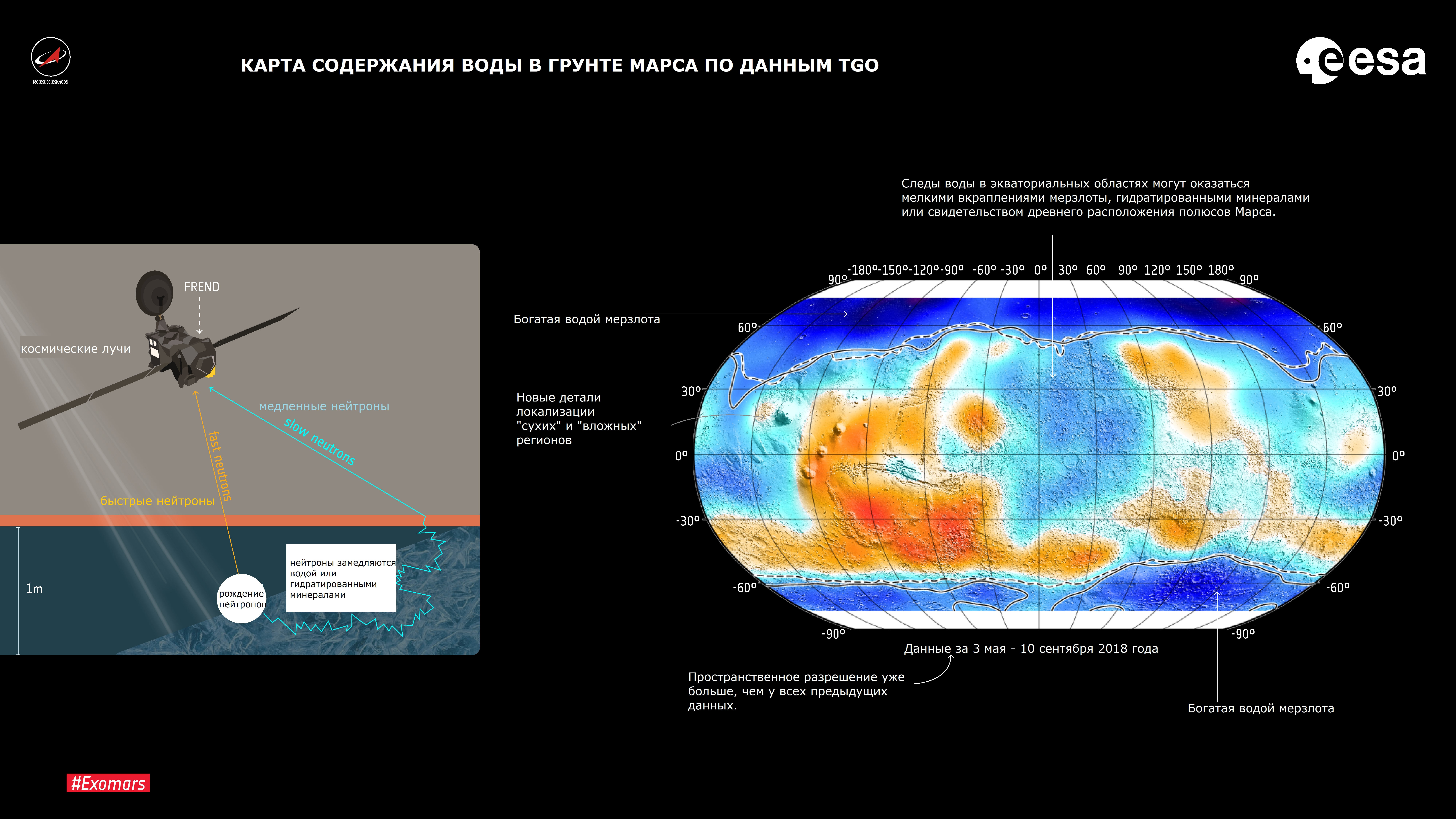 TGO составил рекордно подробную карту распределения воды по поверхности Марса.