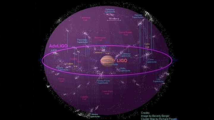 Возмущение полотна пространства-времени ощущается на Земле, но детекторы должны быть сверхчувствительными! Физики России внесли в их создание серьёзный вклад
