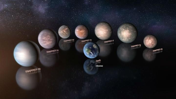 Семь известных планет системы размерами близки к Земле.