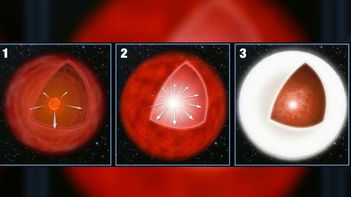 Вспышка возникает, когда ударная волна от взрыва сверхновой сталкивается с оболочкой, сброшенной звездой ранее.