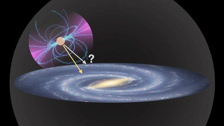 Схематическое изображение пульсара в Млечном Пути. Жёлтой стрелкой показано направление силы гравитационного притяжения к обычному веществу, а серой √ к тёмной материи. Вопрос состоит в том, не действует ли со стороны последней ещё какая-нибудь сила.
