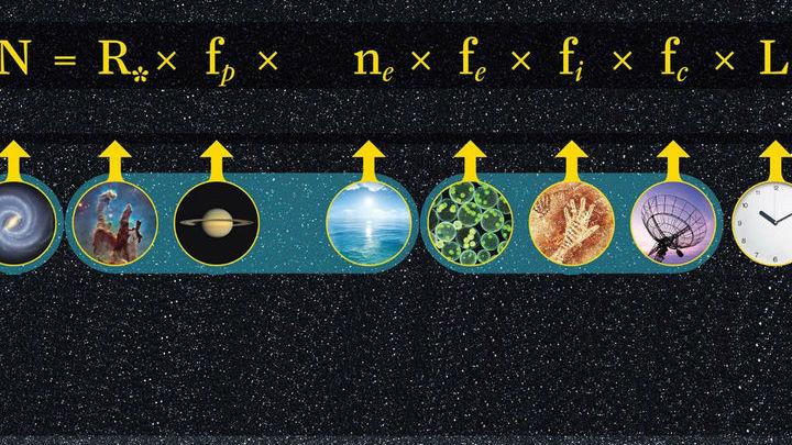 Формула Дрейка учитывает основные факторы, влияющие на распространённость готовых к контакту цивилизаций.