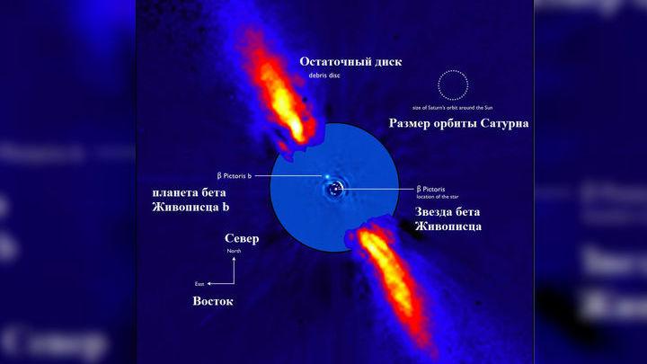 Составное изображение системы беты Живописца по данным двух телескопов Европейской Южной обсерватории.