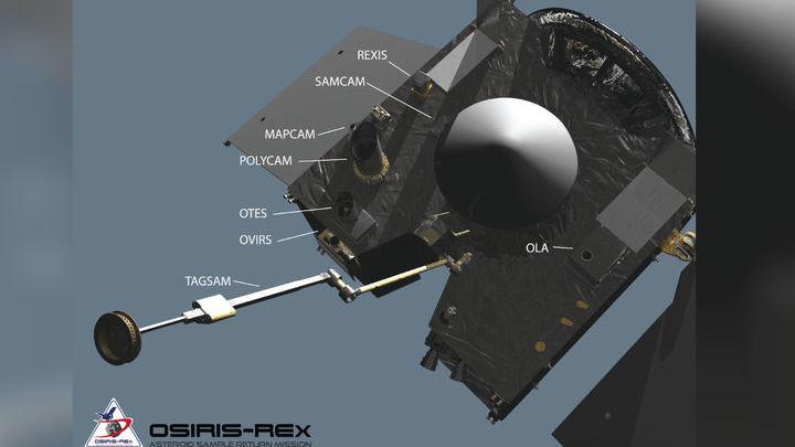 Схема расположения научной аппаратуры зонда OSIRIS-Rex.