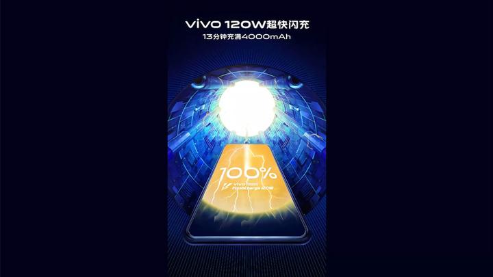 Технология Vivo зарядит смартфон за 13 минут