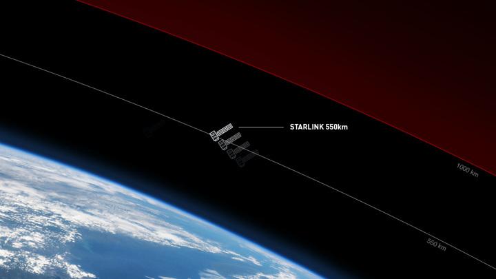 """Компания Илона Маска назвала расценки на """"интернет из космоса"""""""