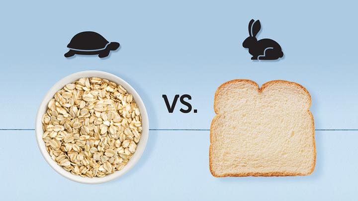 Кто быстрее наберёт вес — любитель каши или тостов из белого хлеба на завтрак? Ответ на этот вопрос не так очевиден, как может показаться.